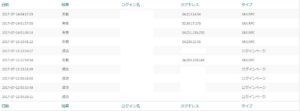 SiteGuard WP Plugin ログイン履歴01