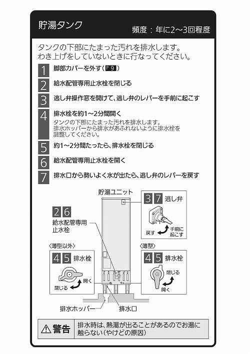 三菱エコキュート 取扱説明書 抜粋